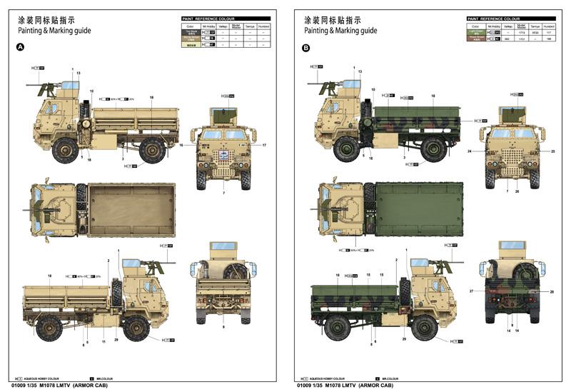 M1078 LMTV(ARMOR CAB) 01009-1/35 Series-TRUMPETER(china)